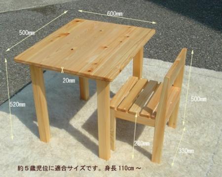 5歳児テーブルとイス